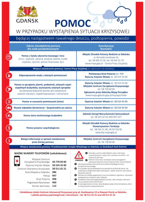Ulewa w Gdańsku - telefony alarmowe