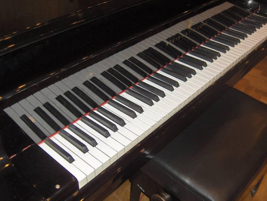 Klawiatura pianina