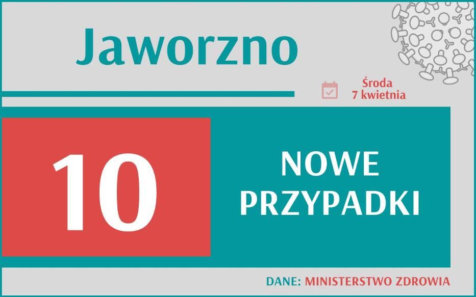 Koronawirus w woj. śląskim