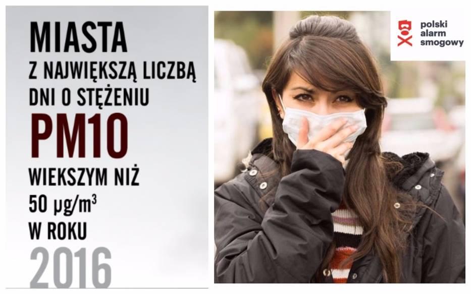 Gdzie najwięcej dni ze smogiem w Polsce?