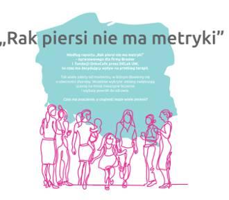 Czy mieszkanki województwa wielkopolskiego są świadome rangi comiesięcznych badań?