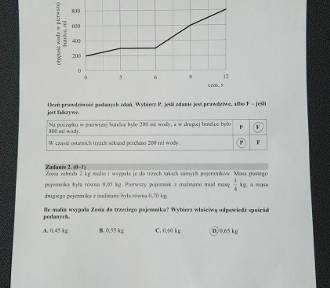 Egzamin gimnazjalny 2019 z matematyki ODPOWIEDZI, ARKUSZ CKE 11.04