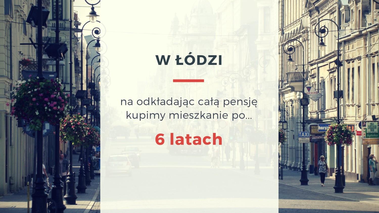 Warszawa vs. Polska