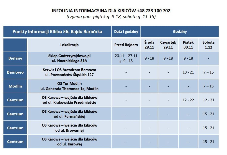 Barbórka 2018 Warszawa. Rajd na Karowej. Data, godziny, ceny biletów, parkingi, wstęp [INFORMATOR]