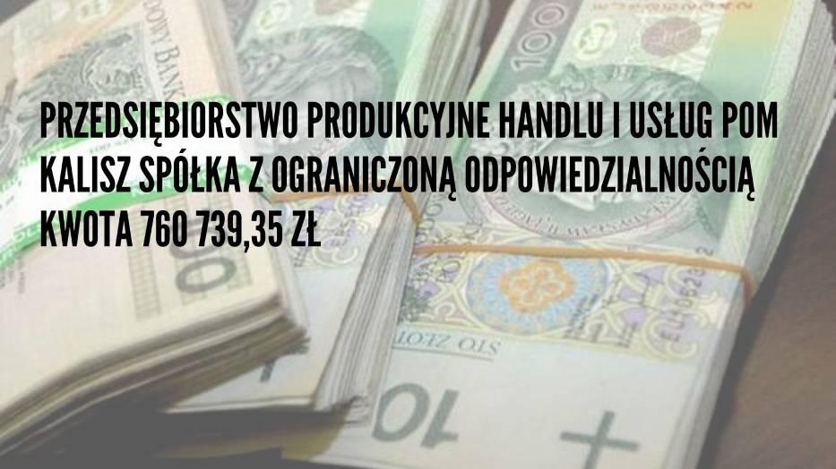 Tarcza Finansowa PFR 2.0. Te firmy z Kalisza otrzymały największe subwencje
