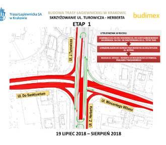 Rozpoczyna się kolejna faza budowy Trasy Łagiewnickiej. Będą utrudnienia w ruchu