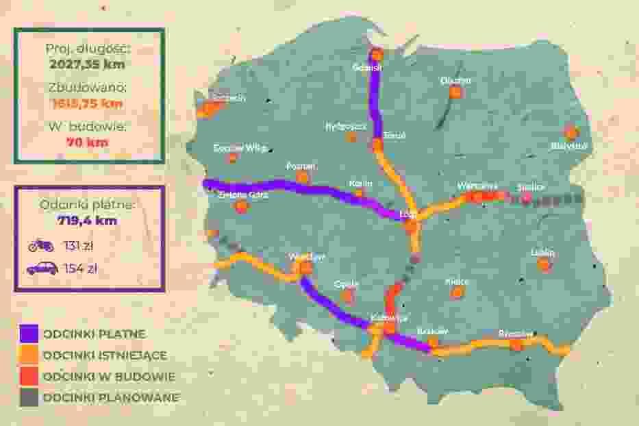 Zobaczcie animowane infografiki pokazujące przebieg wszystkich autostrad w Polsce, ich płatne odcinki, ceny i fragmenty w budowie