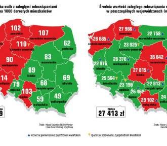 Długi Polaków rosną. Rekordzista ma do spłaty 71 mln złotych