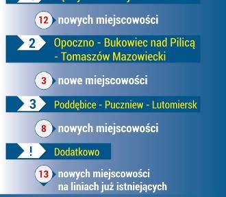 Województwo łódzkie uruchomiło nowe trasy autobusowe. Jedna z nich łączy Poddębice