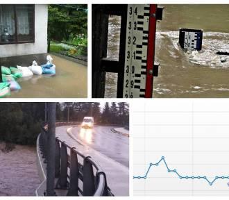 Intensywne opady deszczu w woj. śląskim. Wysokie stany rzek i pierwsze podtopienia [ZDJĘCIA]
