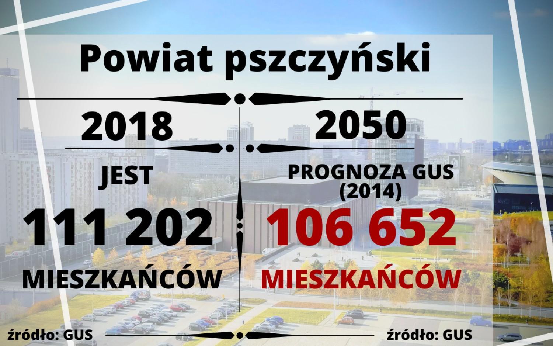 Śląsk: do 2050 roku wiele miast będzie miało o jedną trzecią mniej mieszkańców