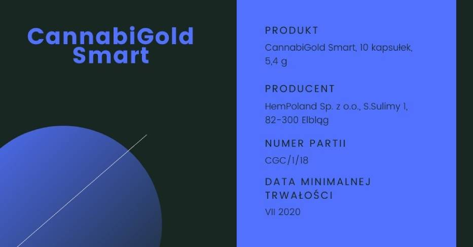 GIS wycofał suplement CannabiGold Smart