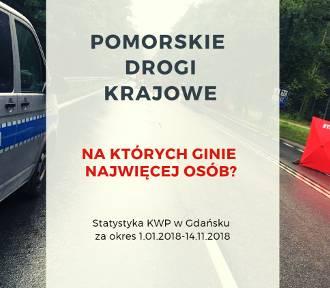 Wypadki 2018 na Pomorzu. Niebezpieczne drogi krajowe w woj. pomorskim. Gdzie jest najwięcej wypadków