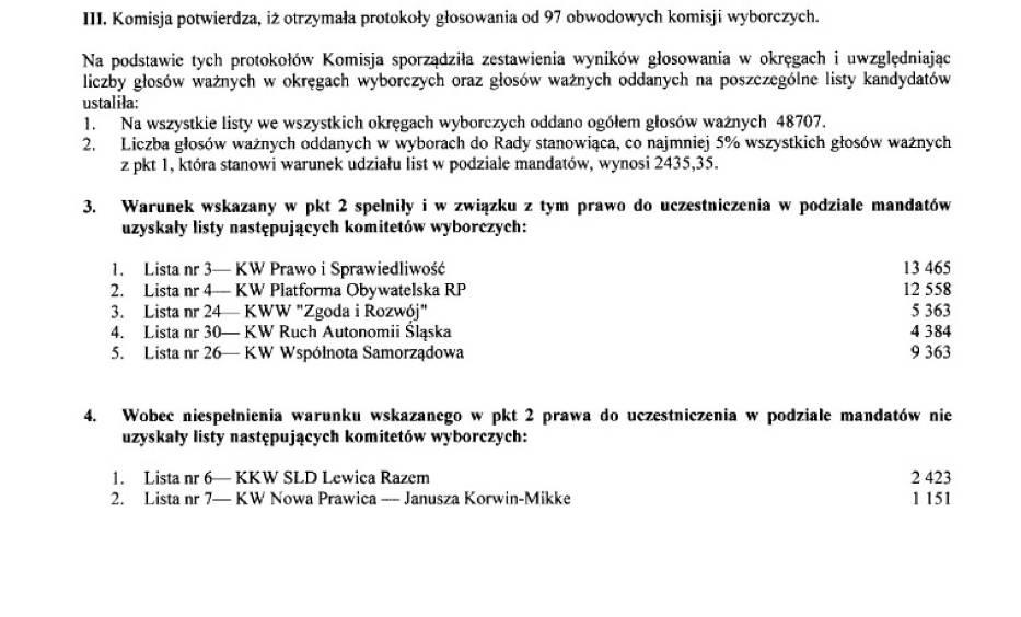 Wybory 2014 do Rady Powiatu Wodzisławskiego
