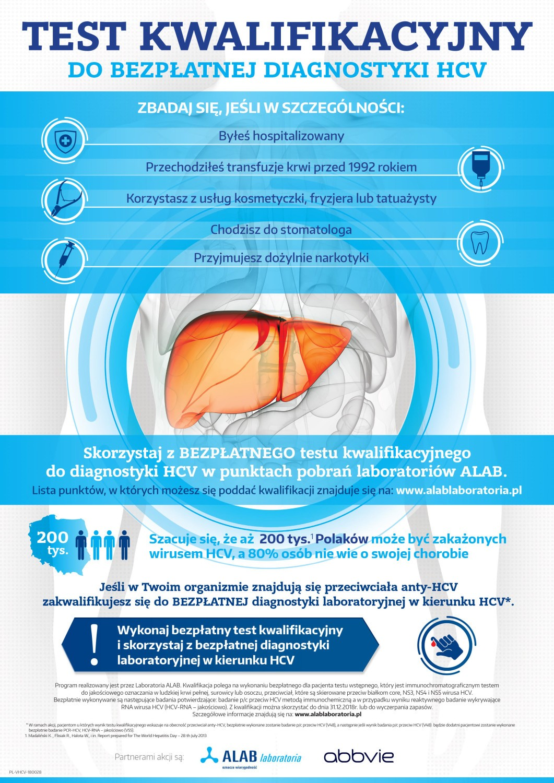 W całej Polsce możesz bezpłatnie sprawdzić, czy jesteś zakażony wirusem HCV. Trwa akcja profilaktyczna