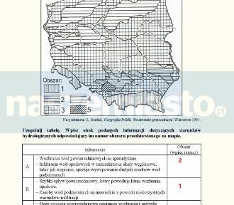 Matura z geografii 2016: poziom rozszerzony [KLUCZ ODPOWIEDZI, ARKUSZE PDF]