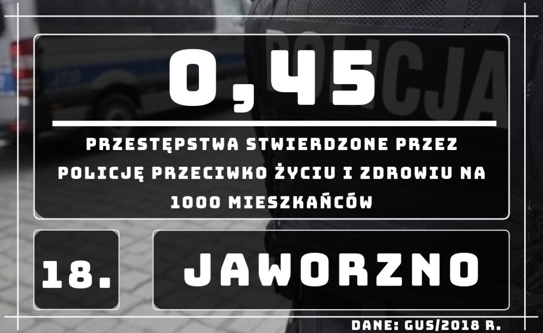 Najniebezpieczniejsze miasta w województwie śląskim