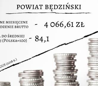 Gdzie zarabia się najwięcej, a gdzie najmniej w woj. śląskim? [RAPORT]