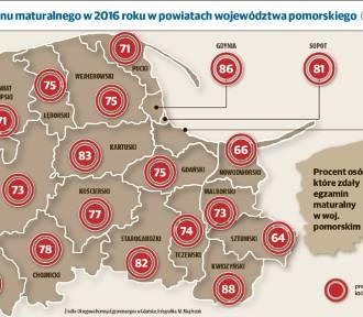 Matura 2016. WYNIKI matury w powiatach. Matematyka pokonała uczniów