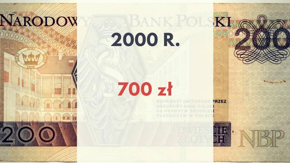 Tak zmieniała się płaca minimalna w Polsce.