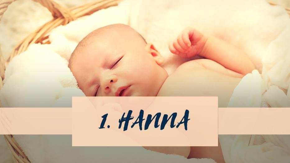 - 51 dziewczynek otrzymało w 2018 roku imię Hanna