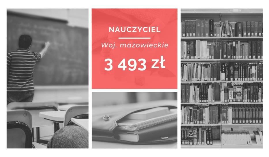 Raport płacowy Strefy Biznesu przygotowany w oparciu o Ogólnopolskie Badanie Wynagrodzeń przeprowadzone przez Sedlak & Sedlak w 2018 roku