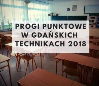 Ile punktów trzeba było mieć, żeby dostać się do technikum w Gdańsku?