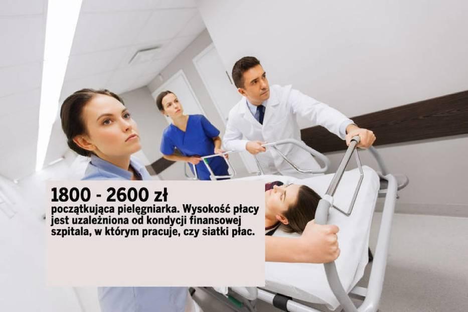 Zarobki pielęgniarek i lekarzy