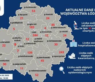 Wzrosła liczba zakażonych COVID-19 w powiecie tomaszowskim