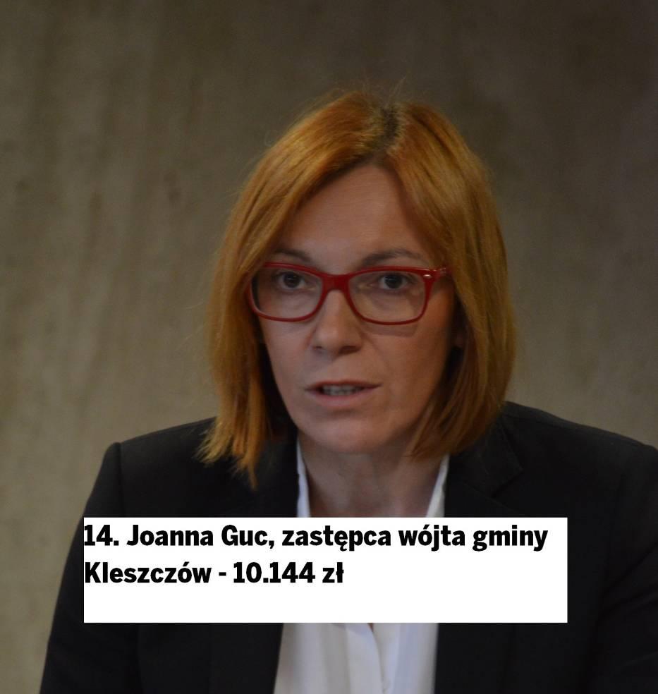 Miejsce 14. Joanna Guc