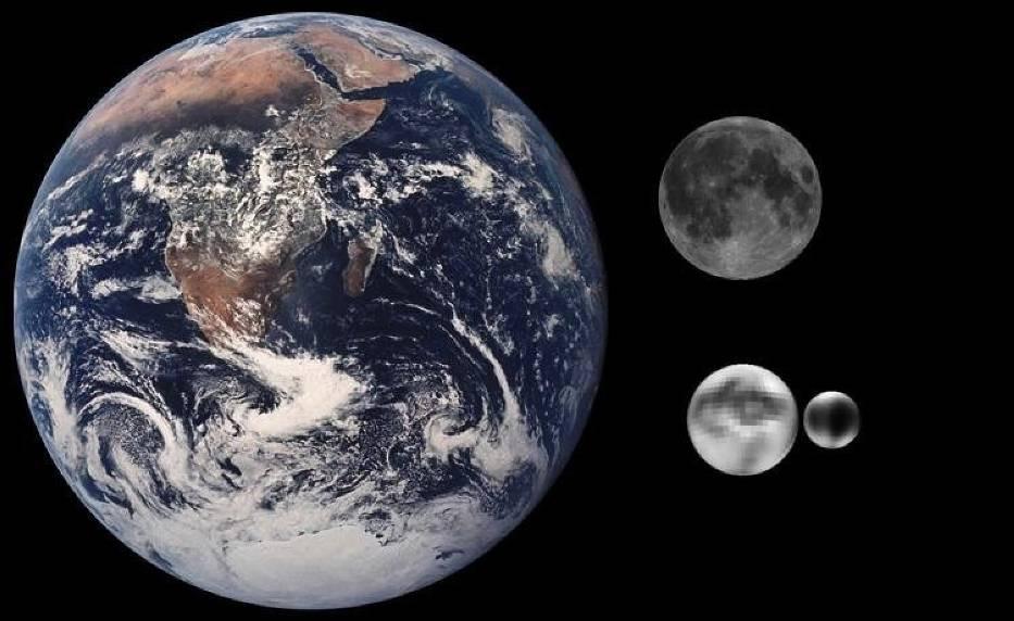 Zestawienie czterech skalistych ciał niebieskich - Ziemi, Księżyca, Plutona i Charona w identycznej skali