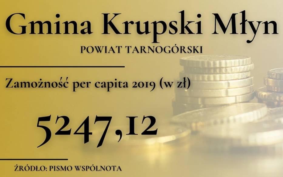 Które gminy województwa śląskiego są najbogatsze? Jeśli zadajecie sobie takie pytanie, to z pomocą przychodzi ranking pisma WSPÓLNOTA