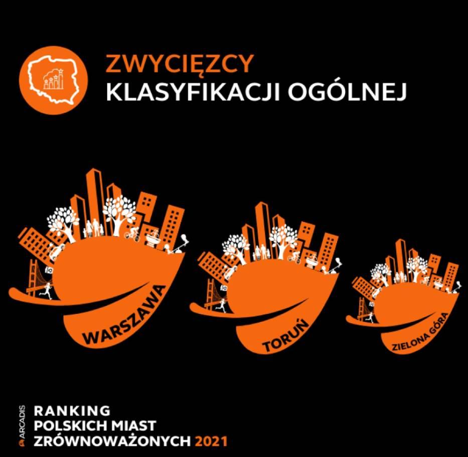 Warszawa wygrywa w Rankingu Polskich Miast Zrównoważonych