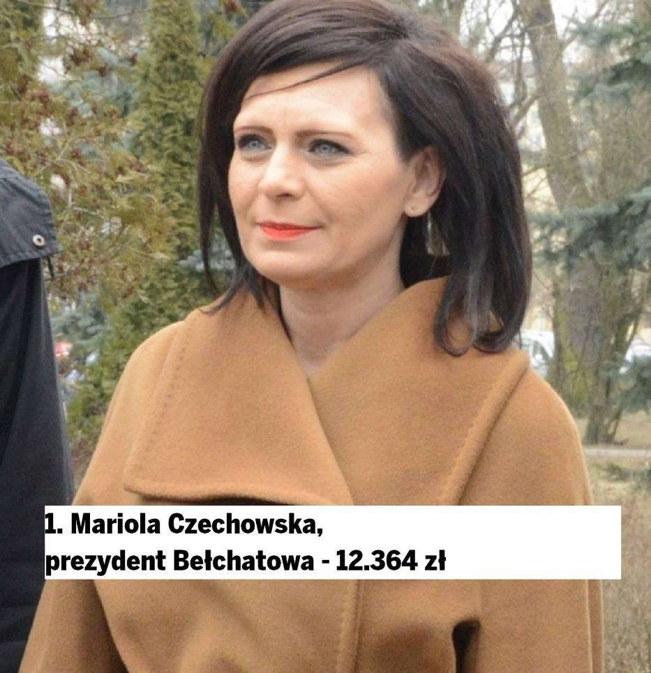 Miejsce 1. Mariola Czechowska