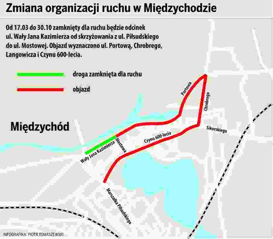 Most Międzychód