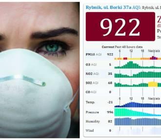 Alarm smogowy w woj. śląskim - najwyższy w Europie! Sprawdź gdzie jest najgorzej