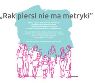 Czy mieszkanki województwa małopolskiego są świadome rangi comiesięcznych badań?