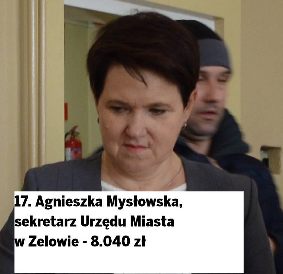Miejsce 17. Agnieszka Mysłowska