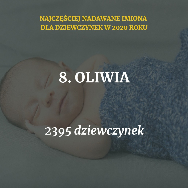 Ministerstwo Cyfryzacji opublikowało zestawienie imion, które cieszą się w Polsce największą popularnością