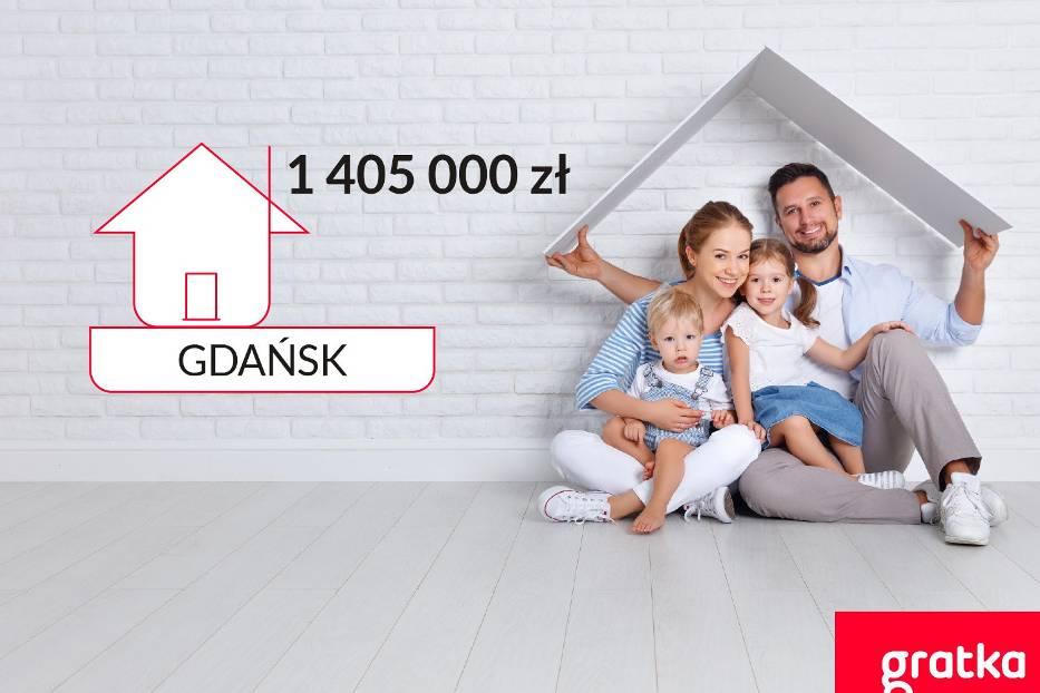 Ceny domów Gdańsk