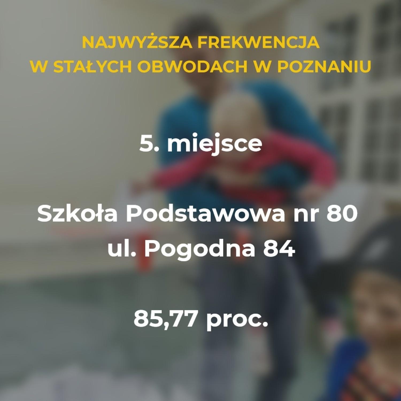 Postanowiliśmy sprawdzić, w których lokalach w Poznaniu zagłosowało najwięcej mieszkańców
