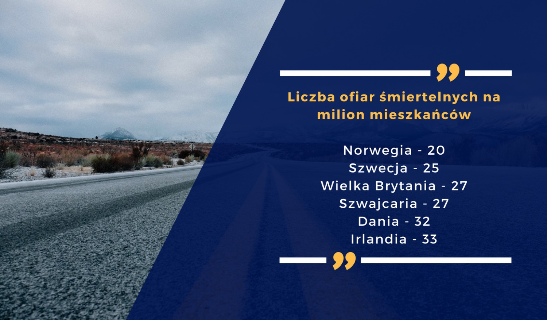 Najbardziej niebezpieczne drogi w Europie